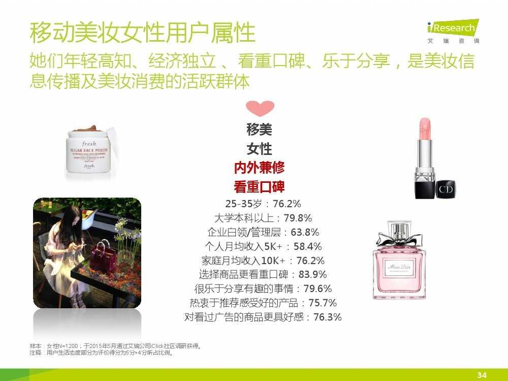 iResearch-2015年中国女性移动美妆行业发展报告_000034