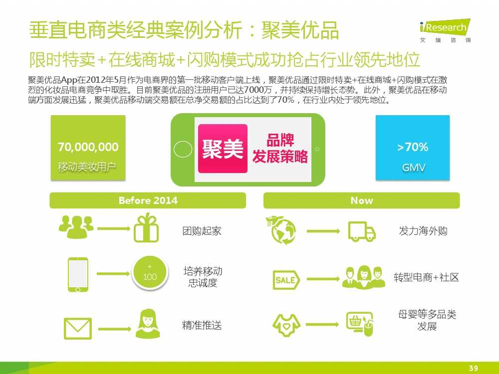 iResearch-2015年中国女性移动美妆行业发展报告_000039