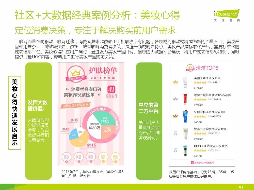 iResearch-2015年中国女性移动美妆行业发展报告_000041