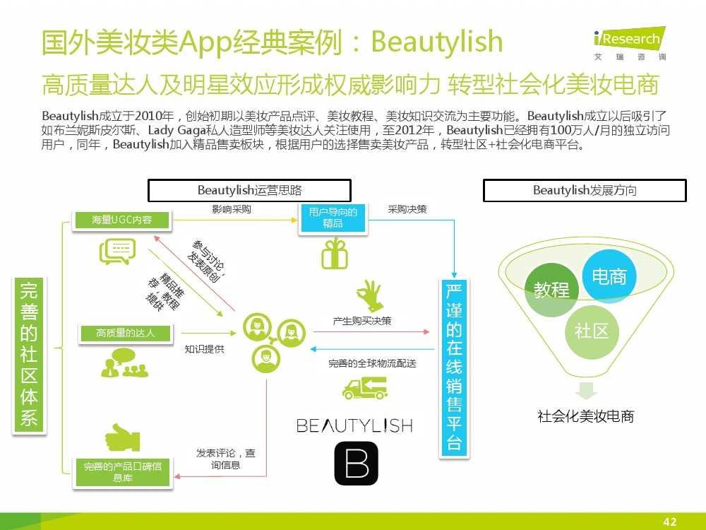 iResearch-2015年中国女性移动美妆行业发展报告_000042