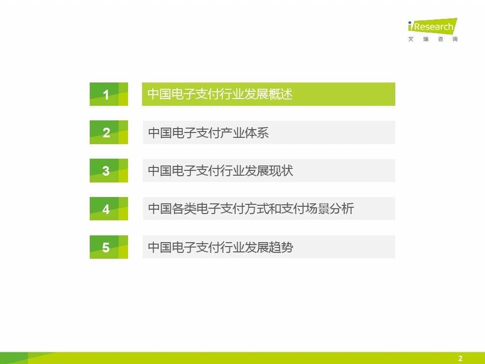 iResearch-2015年中国电子支付行业研究报告简版_000002