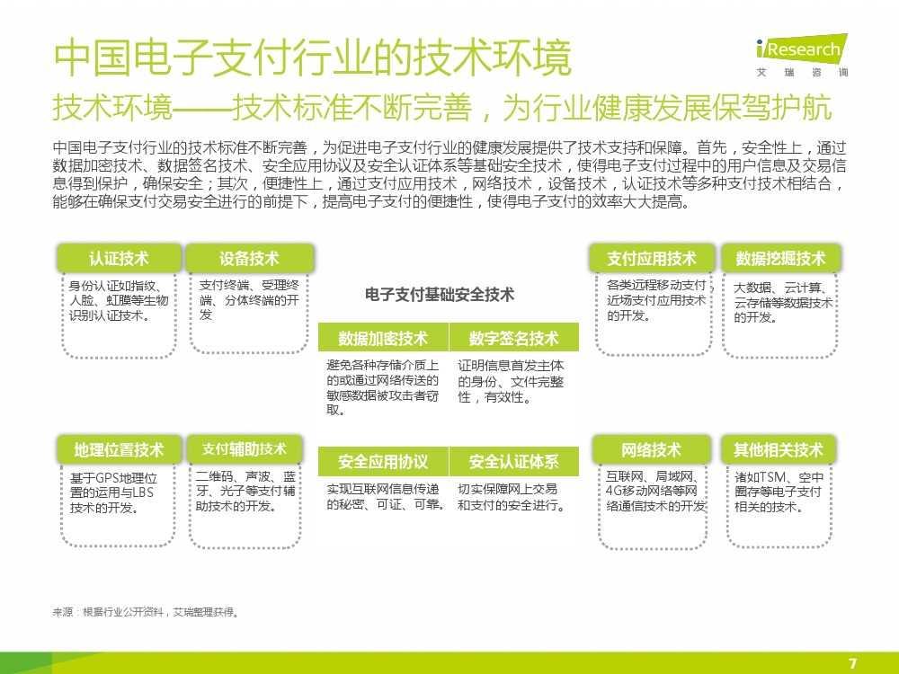 iResearch-2015年中国电子支付行业研究报告简版_000007
