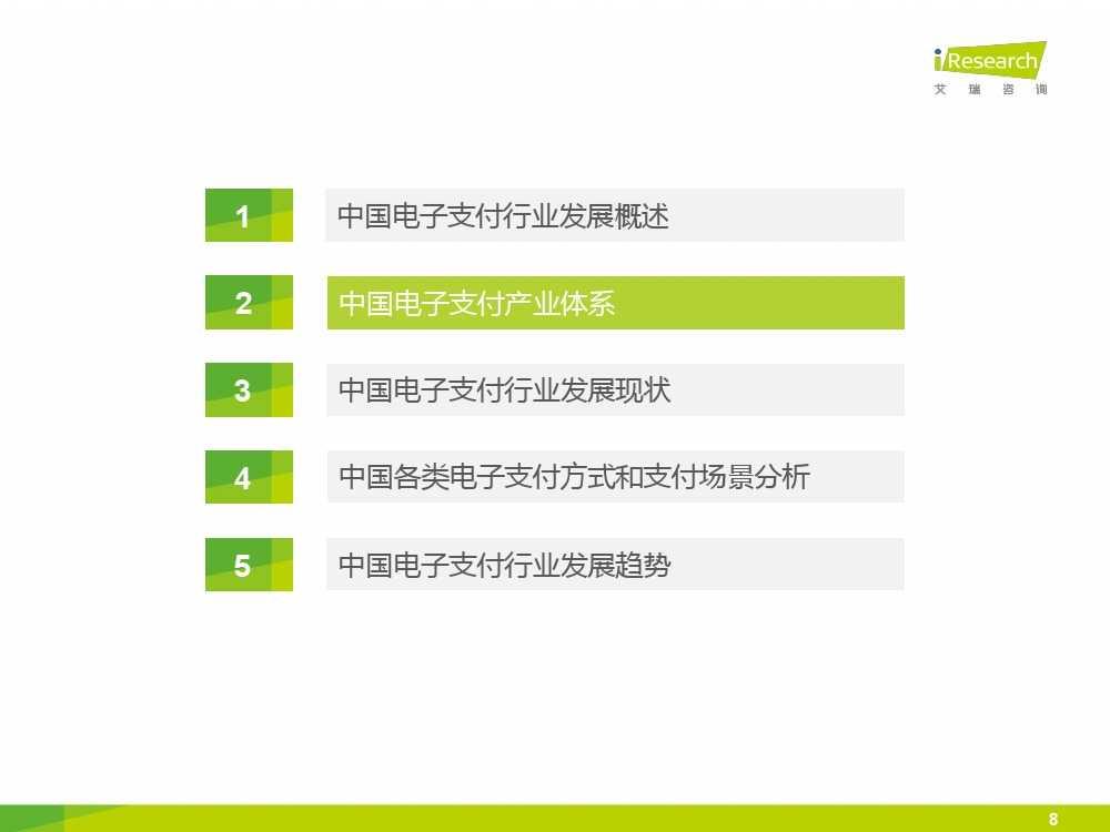 iResearch-2015年中国电子支付行业研究报告简版_000008