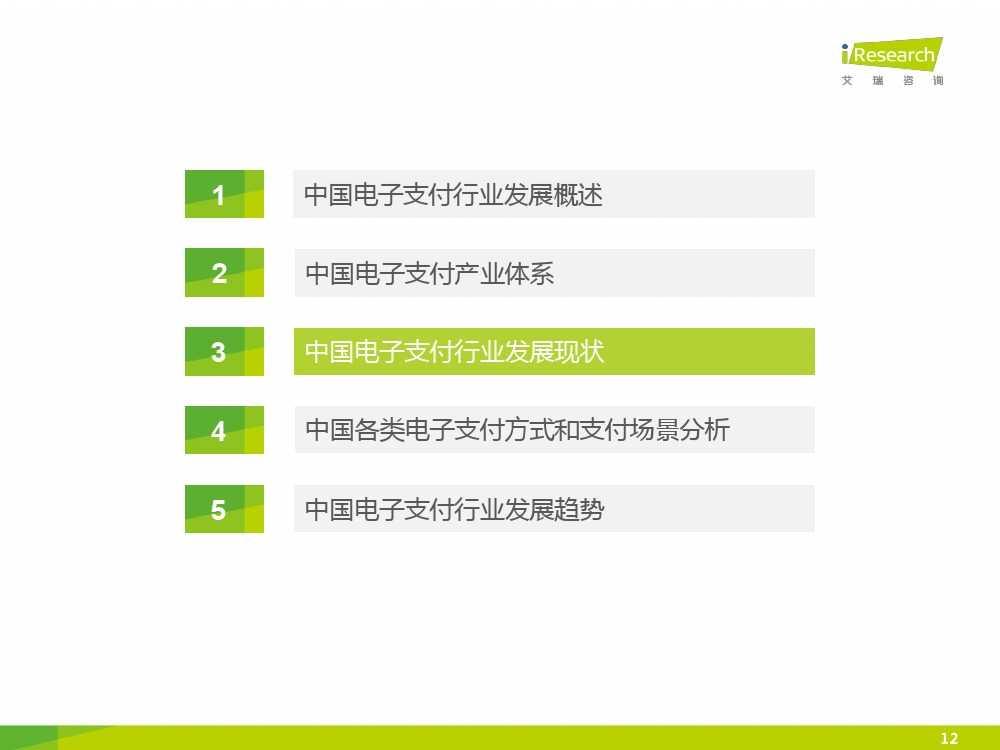iResearch-2015年中国电子支付行业研究报告简版_000012