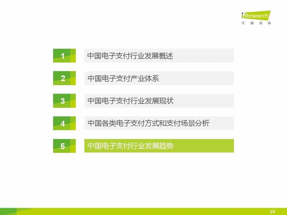 iResearch-2015年中国电子支付行业研究报告简版_000029