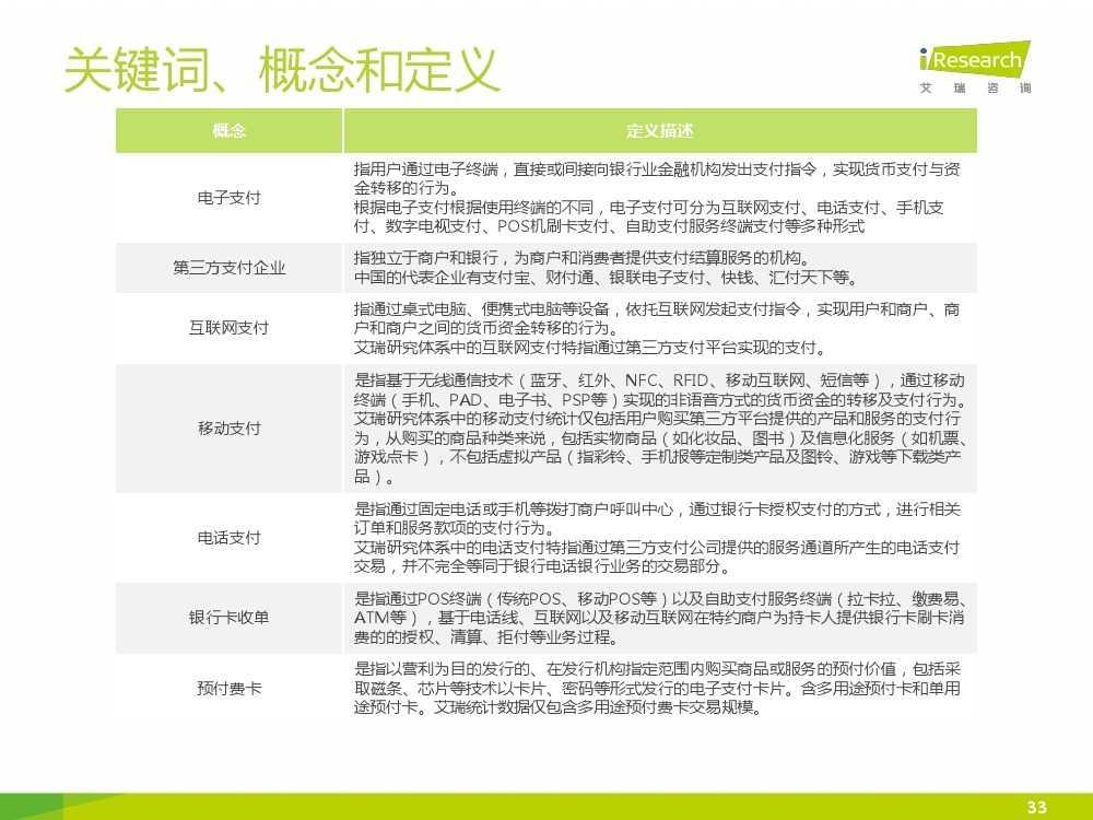iResearch-2015年中国电子支付行业研究报告简版_000033