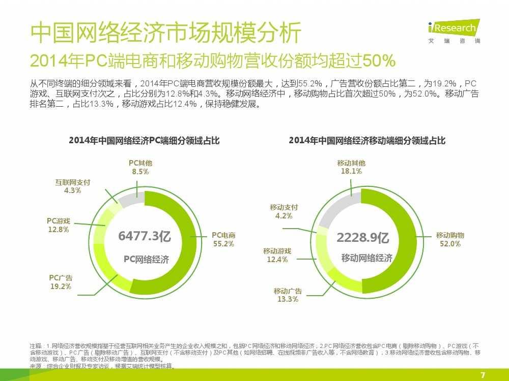 iResearch-2015年中国网络经济年度监测报告简版_000007