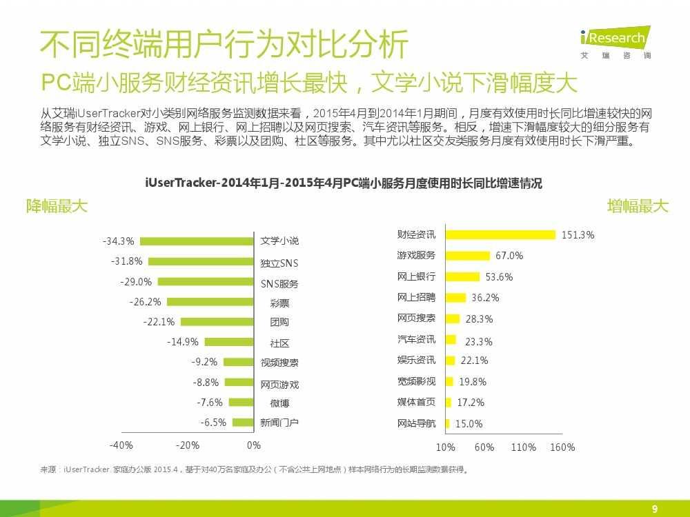 iResearch-2015年中国网络经济年度监测报告简版_000009