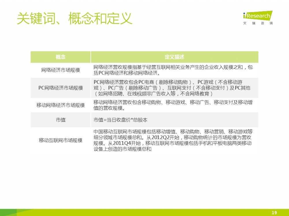 iResearch-2015年中国网络经济年度监测报告简版_000019