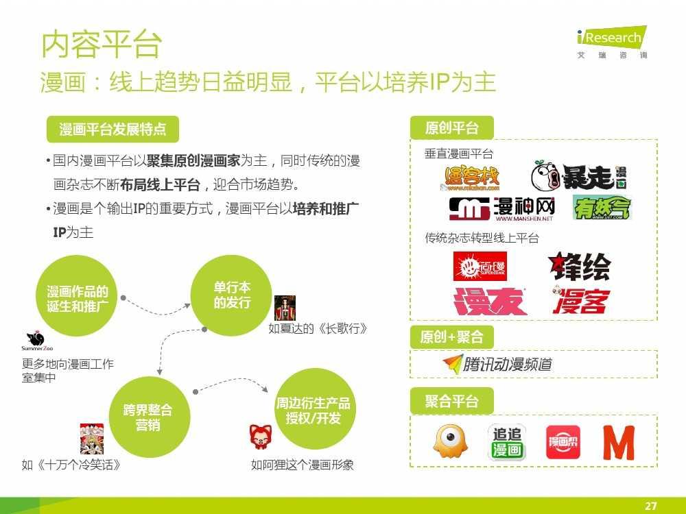 中国二次元行业报告_000027