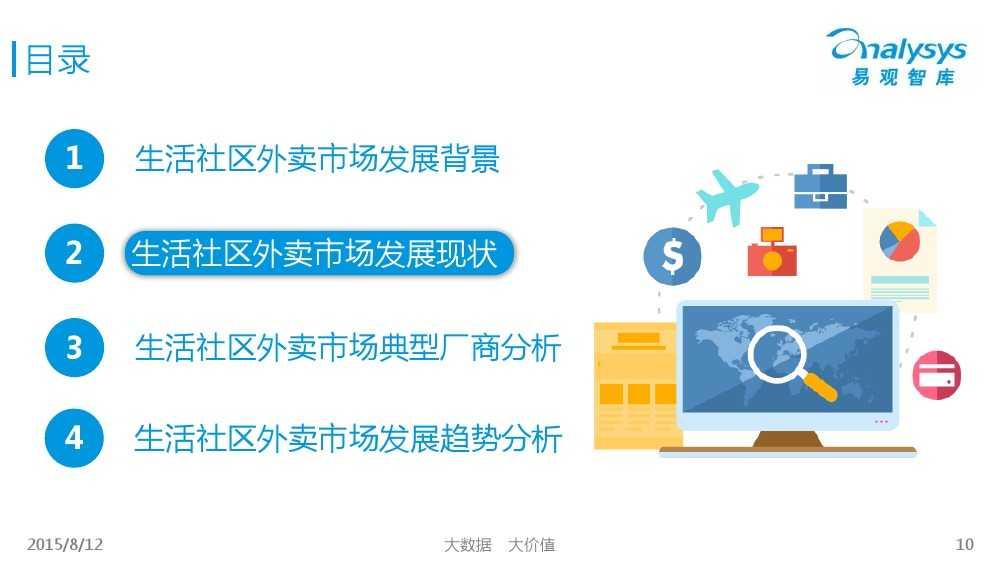 中国互联网餐饮外卖生活社区细分市场专题研究报告2015 01_000010