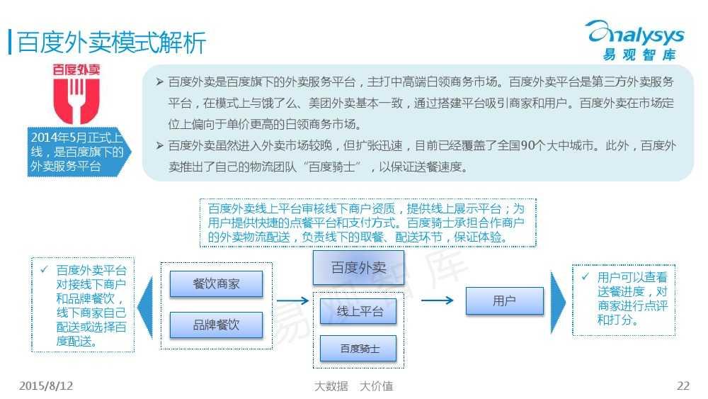 中国互联网餐饮外卖生活社区细分市场专题研究报告2015 01_000022