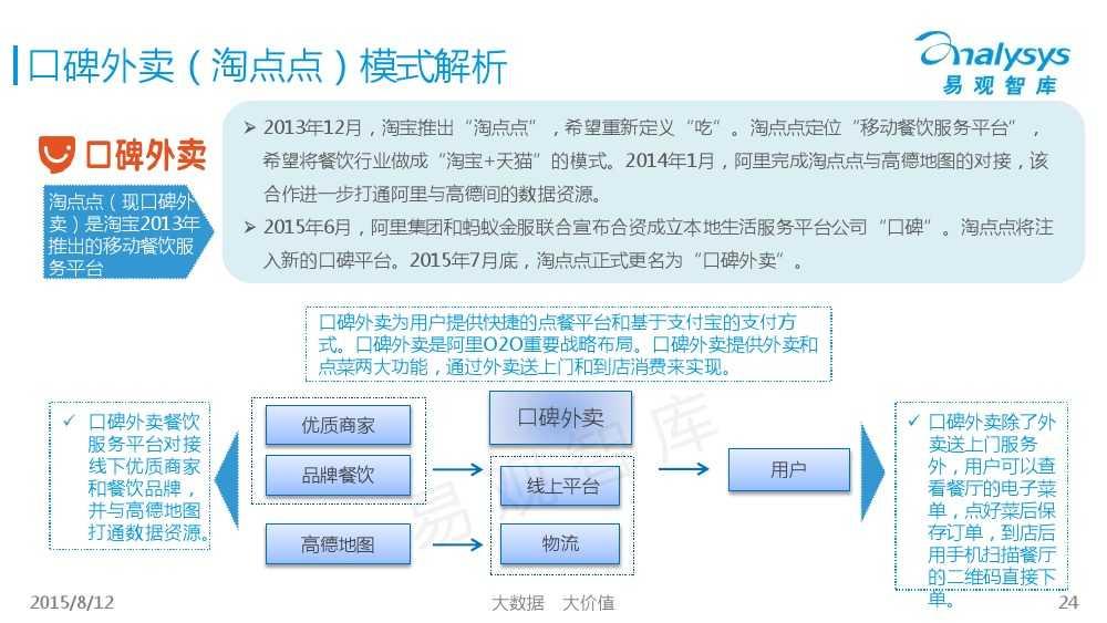 中国互联网餐饮外卖生活社区细分市场专题研究报告2015 01_000024