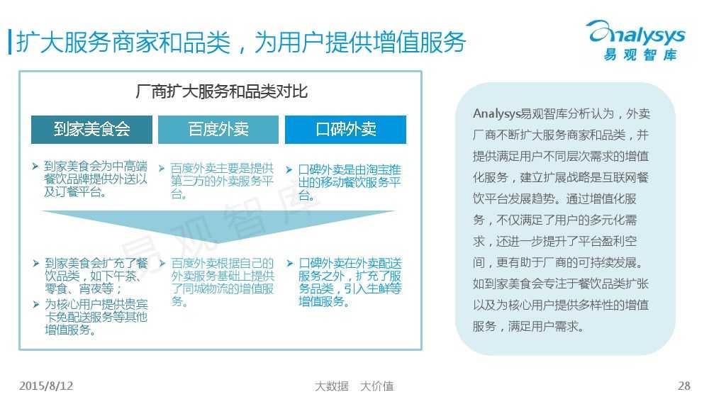中国互联网餐饮外卖生活社区细分市场专题研究报告2015 01_000028
