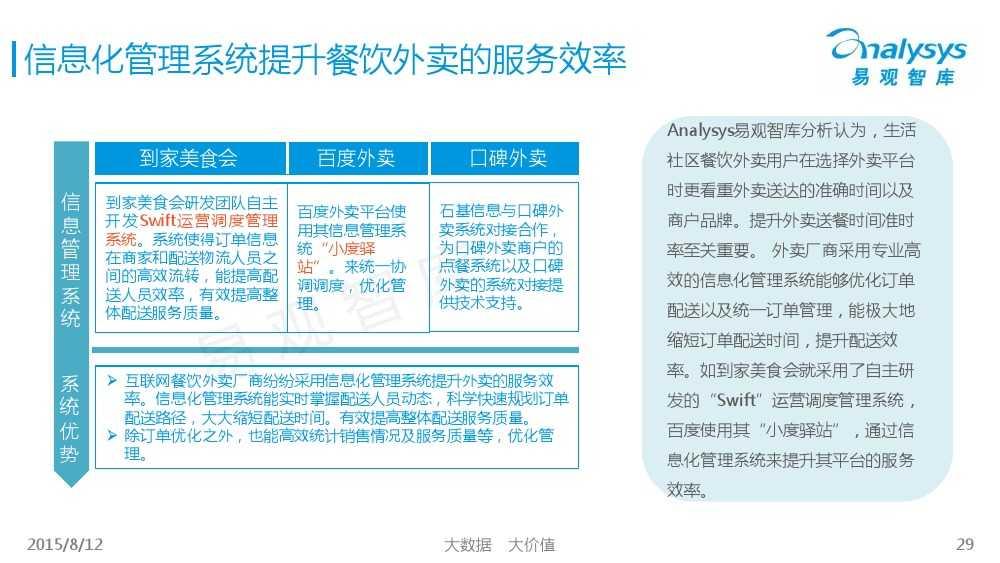 中国互联网餐饮外卖生活社区细分市场专题研究报告2015 01_000029