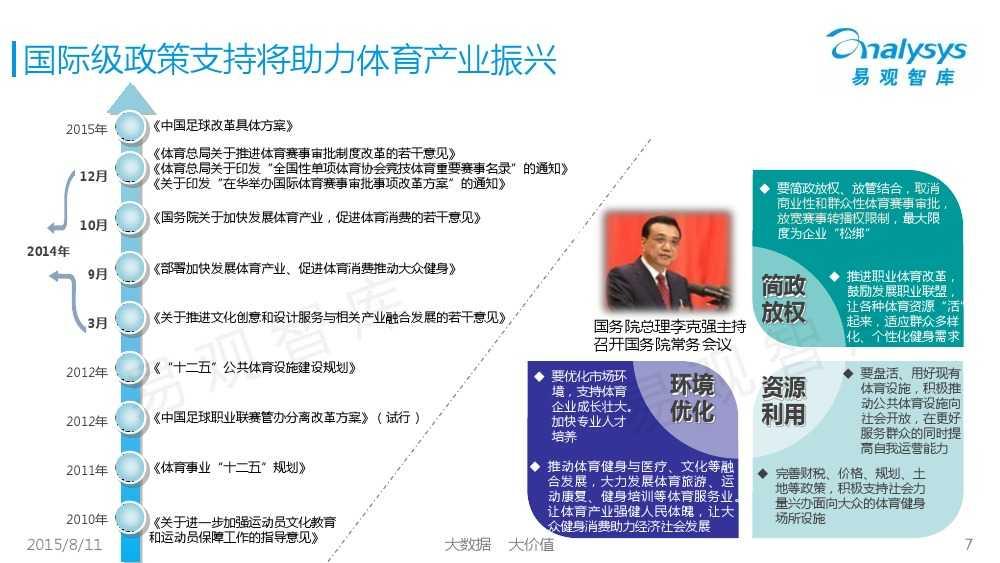 中国体育产业专题研究报告2015 01_000007