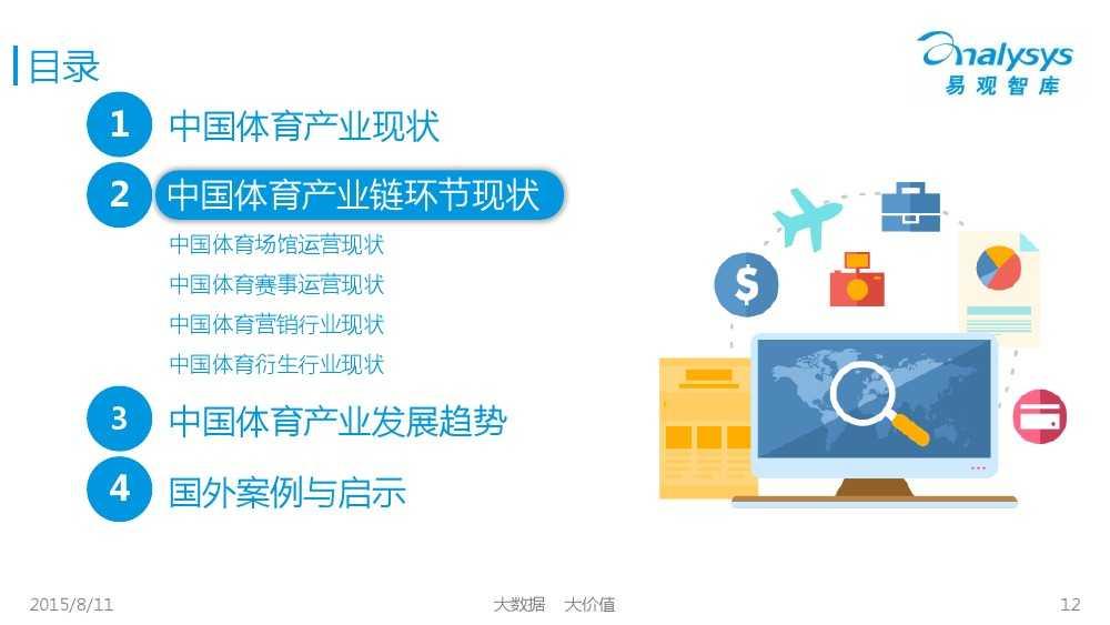 中国体育产业专题研究报告2015 01_000012