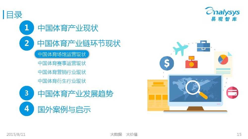 中国体育产业专题研究报告2015 01_000015