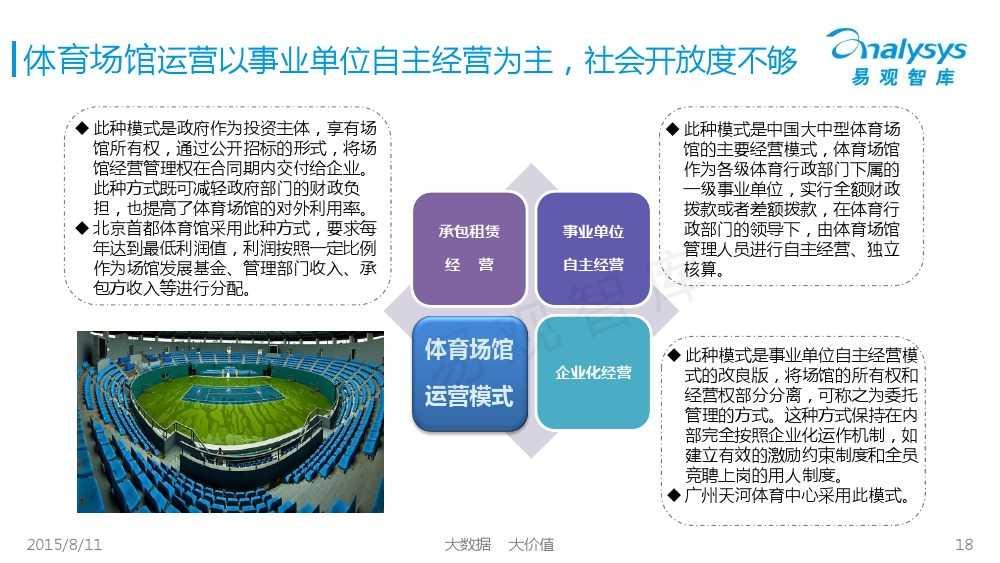 中国体育产业专题研究报告2015 01_000018