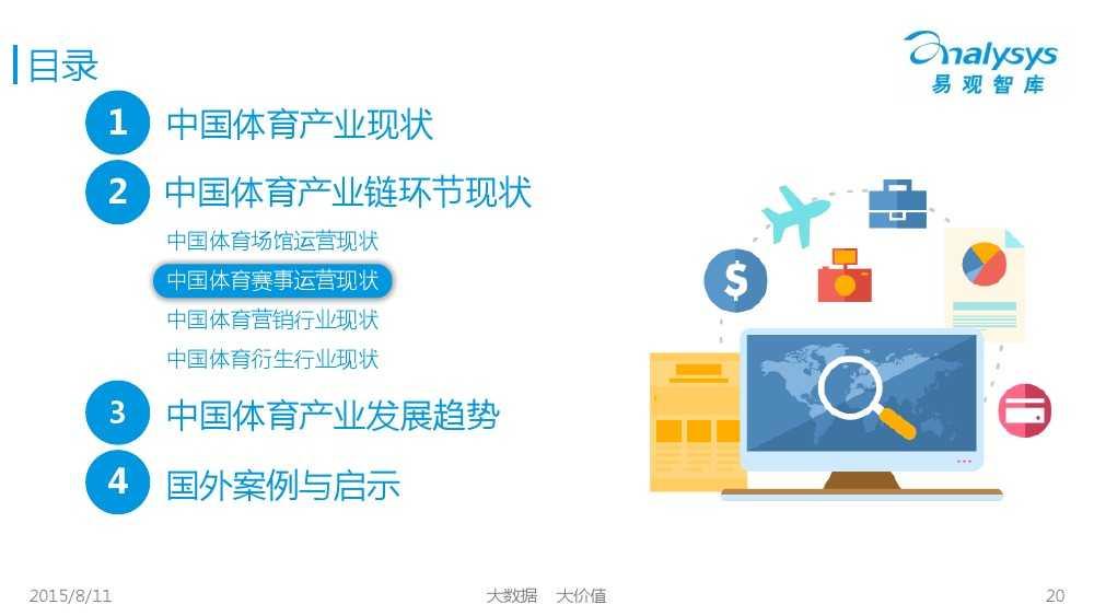 中国体育产业专题研究报告2015 01_000020