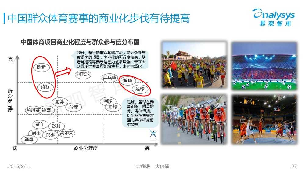 中国体育产业专题研究报告2015 01_000027