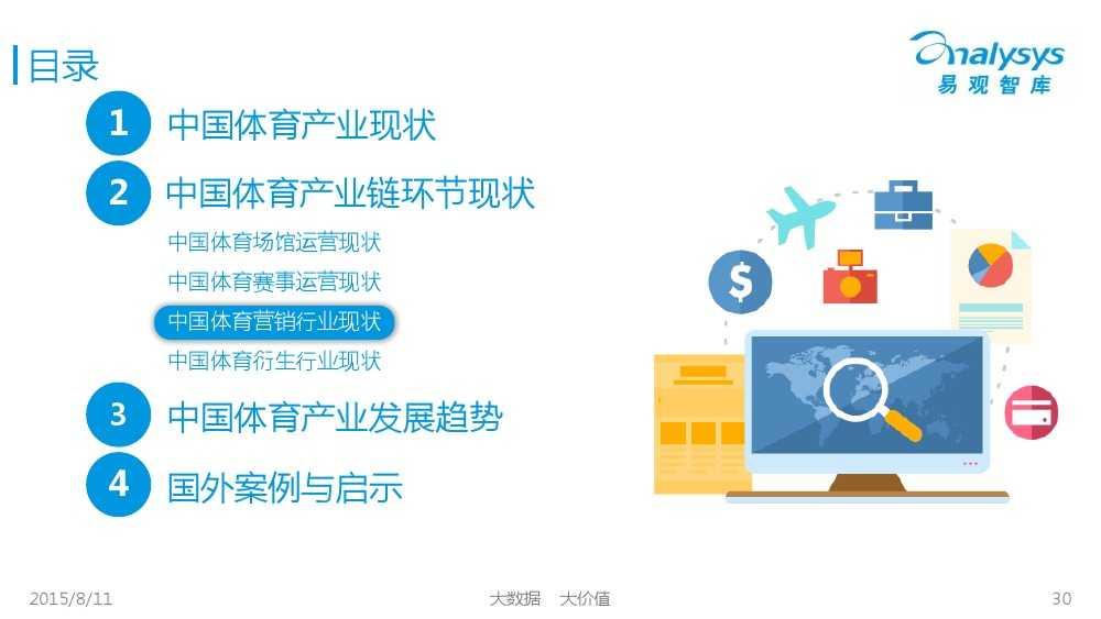 中国体育产业专题研究报告2015 01_000030