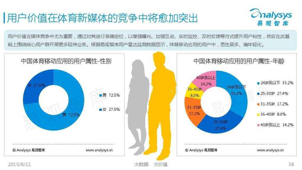中国体育产业专题研究报告2015 01_000038