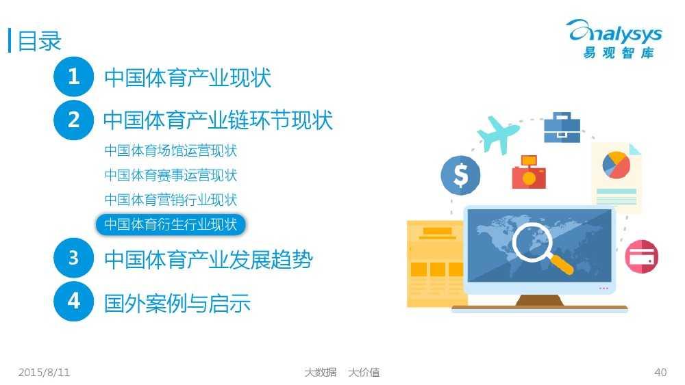 中国体育产业专题研究报告2015 01_000040