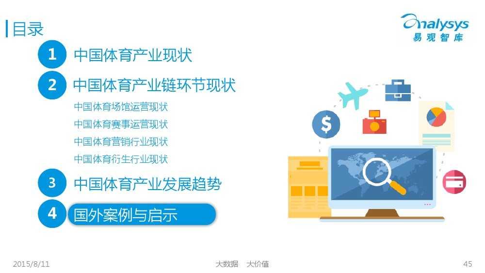中国体育产业专题研究报告2015 01_000045