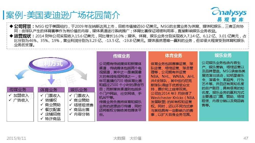 中国体育产业专题研究报告2015 01_000047
