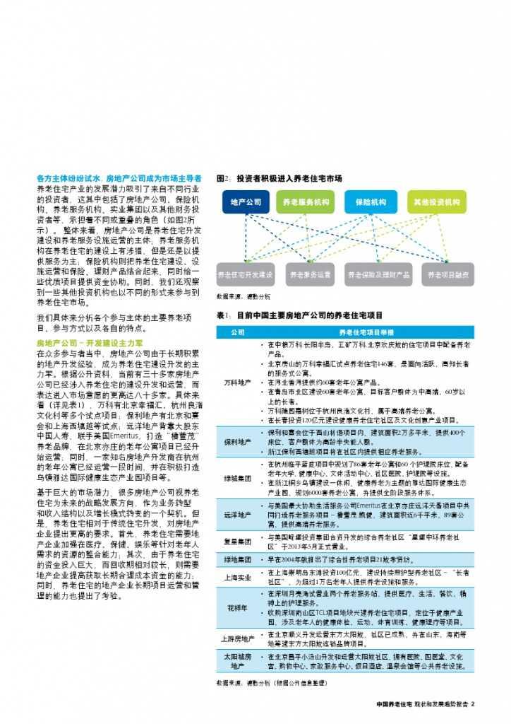 中国养老住宅 ——现状和发展趋势报告_000005