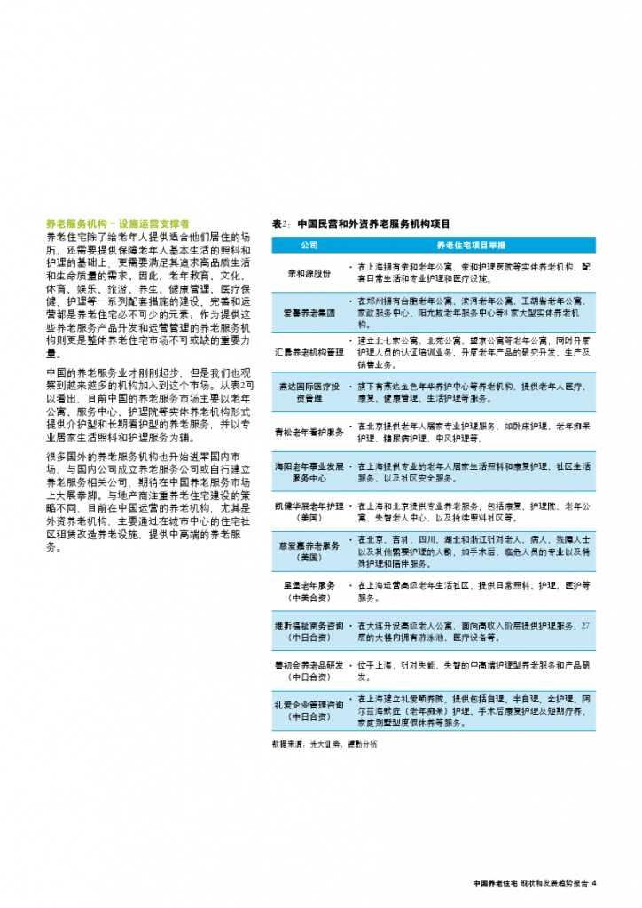 中国养老住宅 ——现状和发展趋势报告_000007