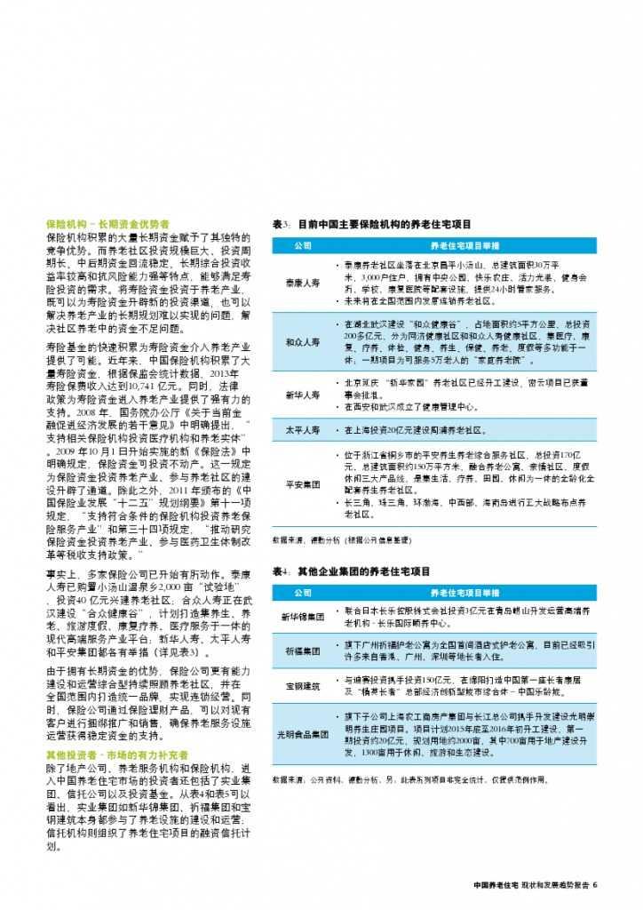 中国养老住宅 ——现状和发展趋势报告_000009