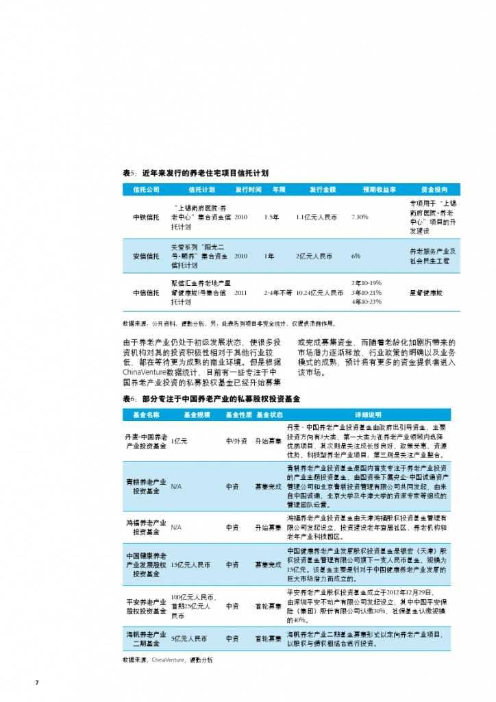 中国养老住宅 ——现状和发展趋势报告_000010