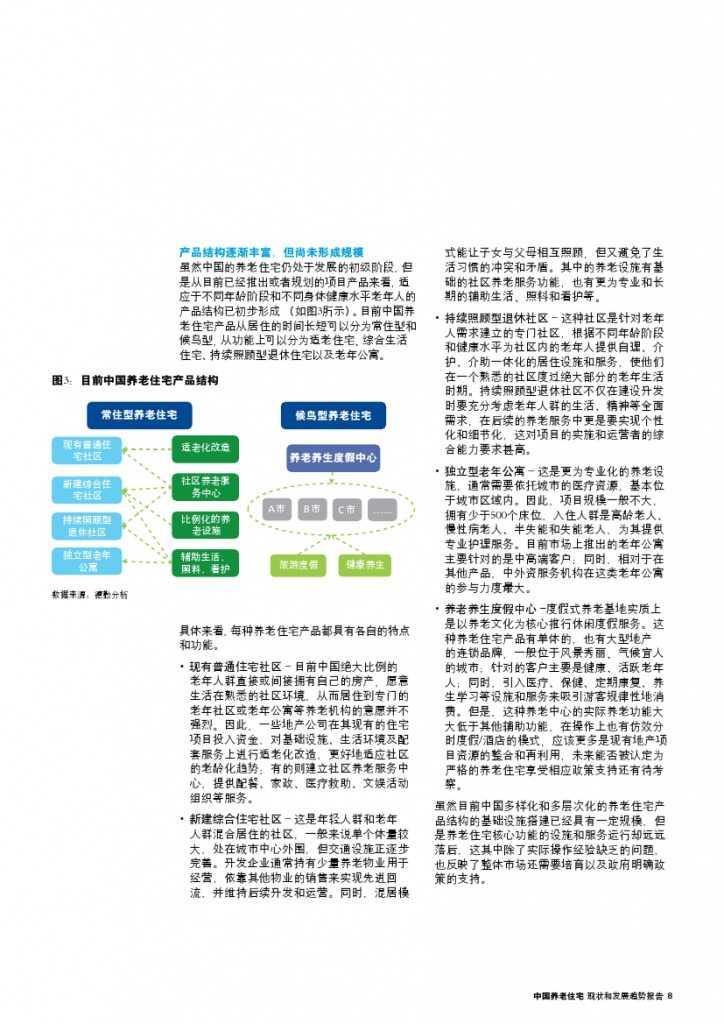 中国养老住宅 ——现状和发展趋势报告_000011
