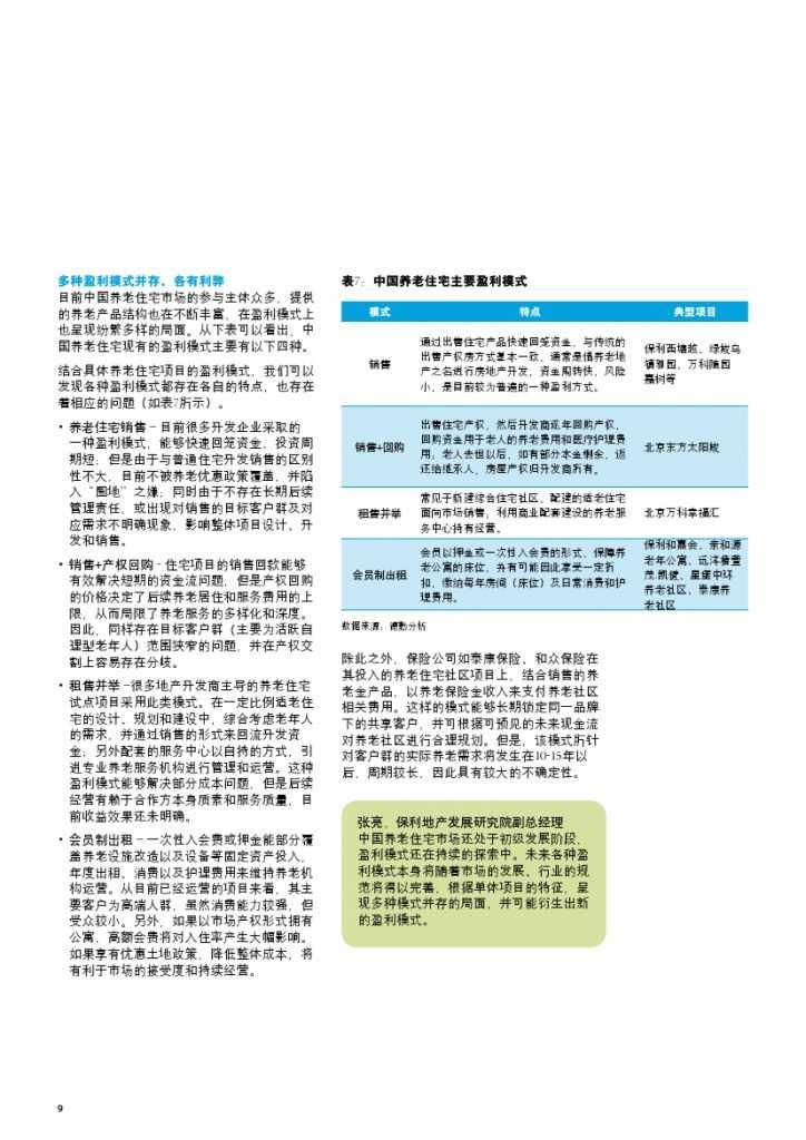 中国养老住宅 ——现状和发展趋势报告_000012