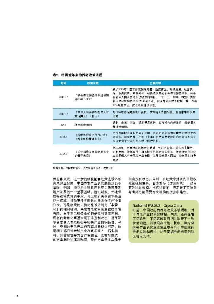 中国养老住宅 ——现状和发展趋势报告_000016