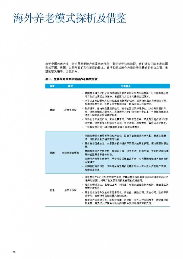 中国养老住宅 ——现状和发展趋势报告_000018