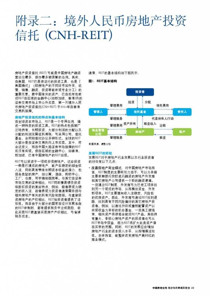 中国养老住宅 ——现状和发展趋势报告_000025