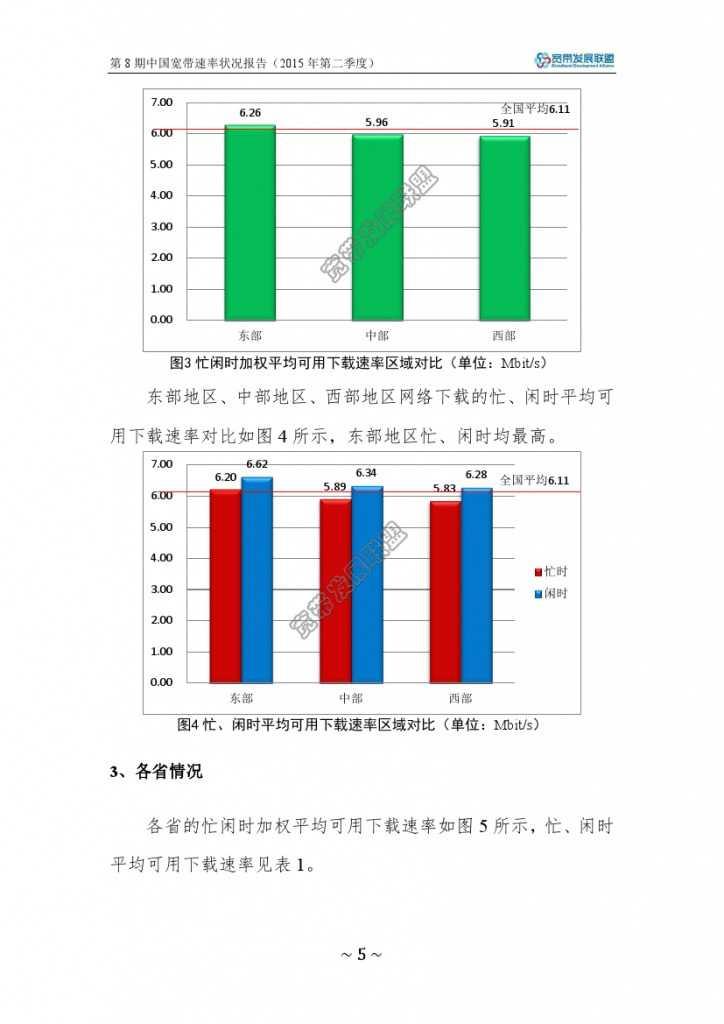 中国宽带速率状况报告-第08期(2015Q2)_000011