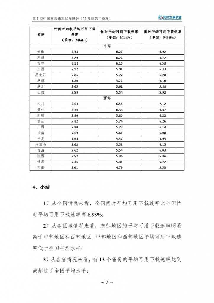中国宽带速率状况报告-第08期(2015Q2)_000013