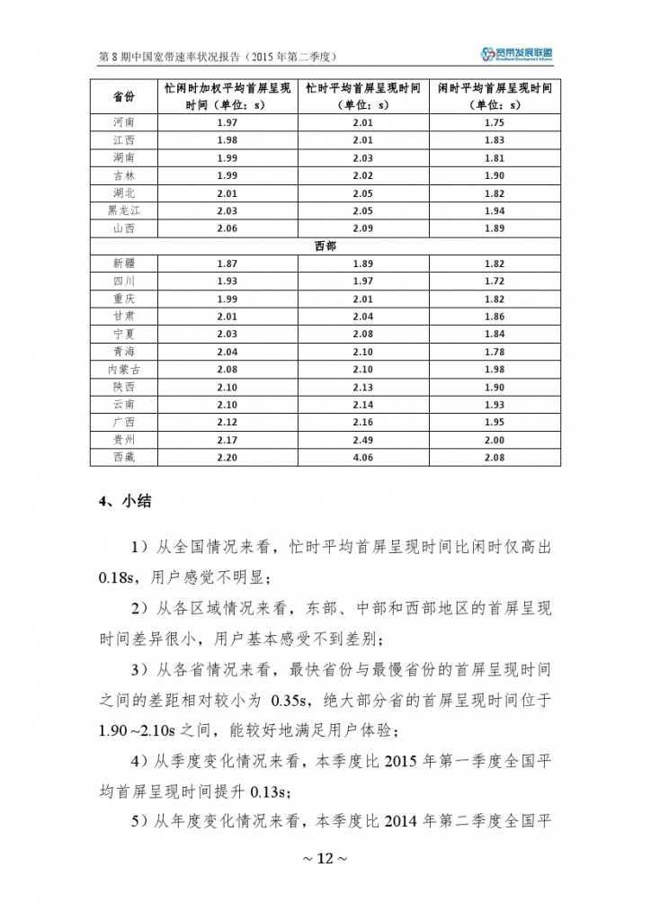 中国宽带速率状况报告-第08期(2015Q2)_000018