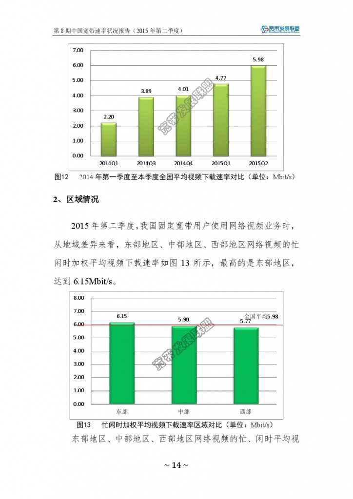 中国宽带速率状况报告-第08期(2015Q2)_000020
