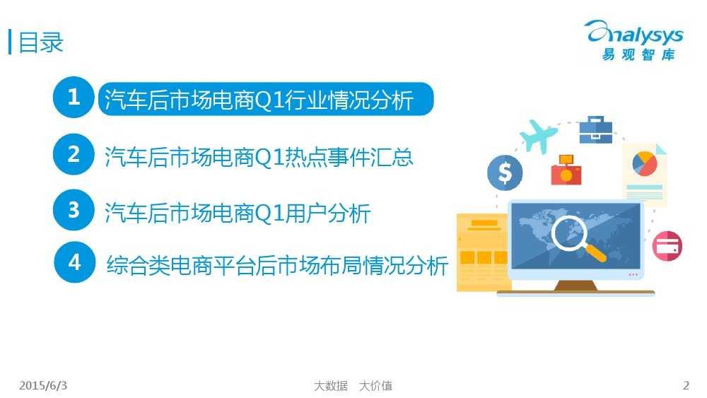 中国汽车后市场电商专题报告2015Q1(简版)V4_000002