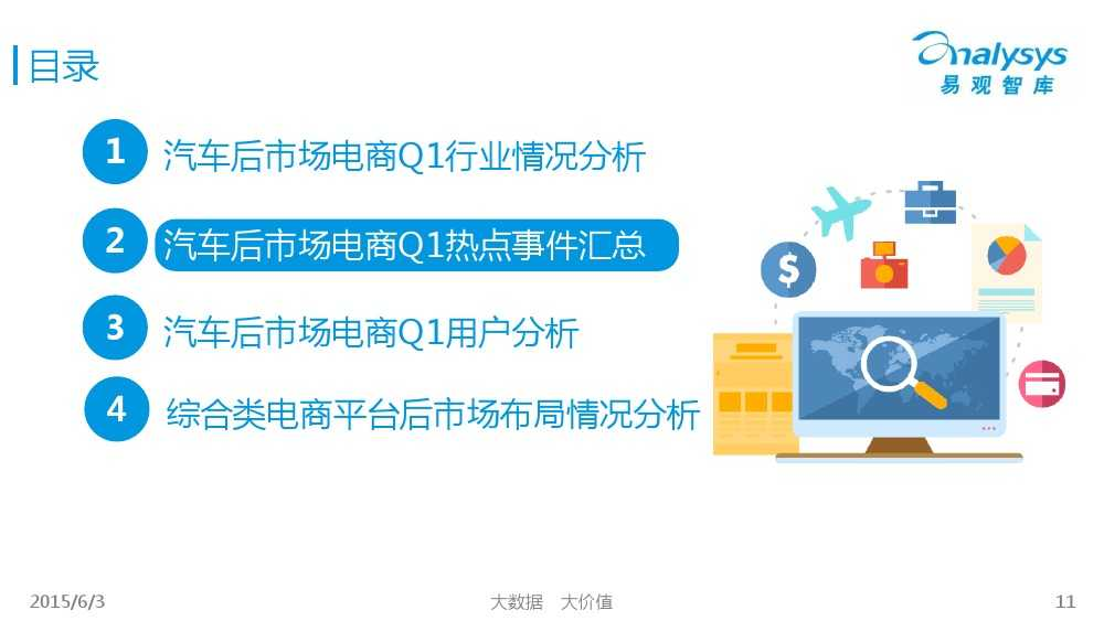 中国汽车后市场电商专题报告2015Q1(简版)V4_000011