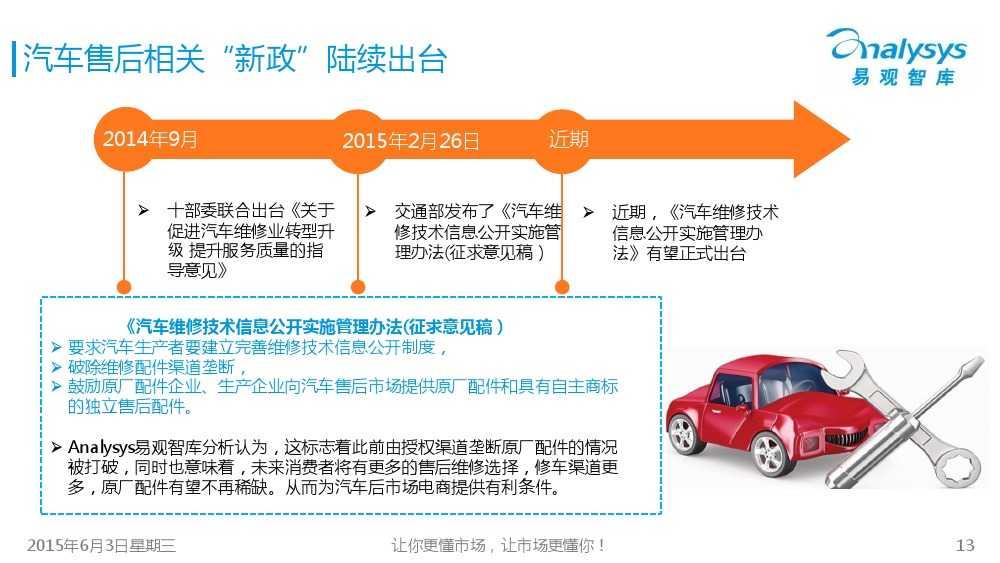 中国汽车后市场电商专题报告2015Q1(简版)V4_000013