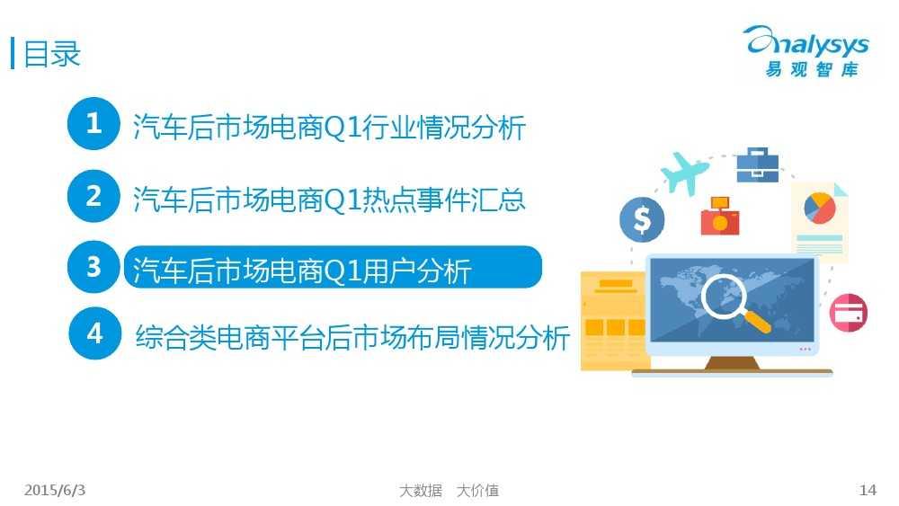 中国汽车后市场电商专题报告2015Q1(简版)V4_000014