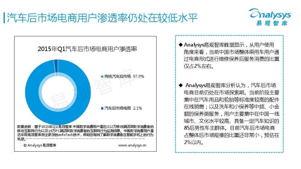 中国汽车后市场电商专题报告2015Q1(简版)V4_000018