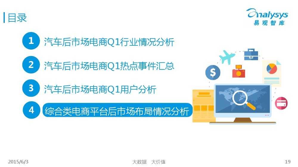 中国汽车后市场电商专题报告2015Q1(简版)V4_000019