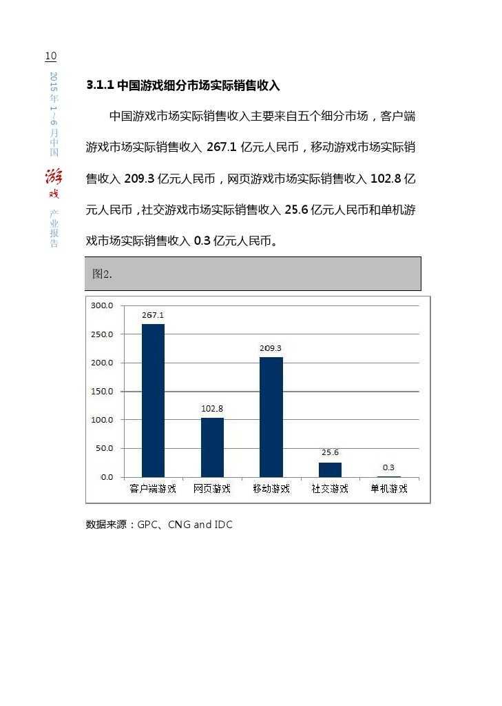 中国游戏产业报告_2015_1-6_000016